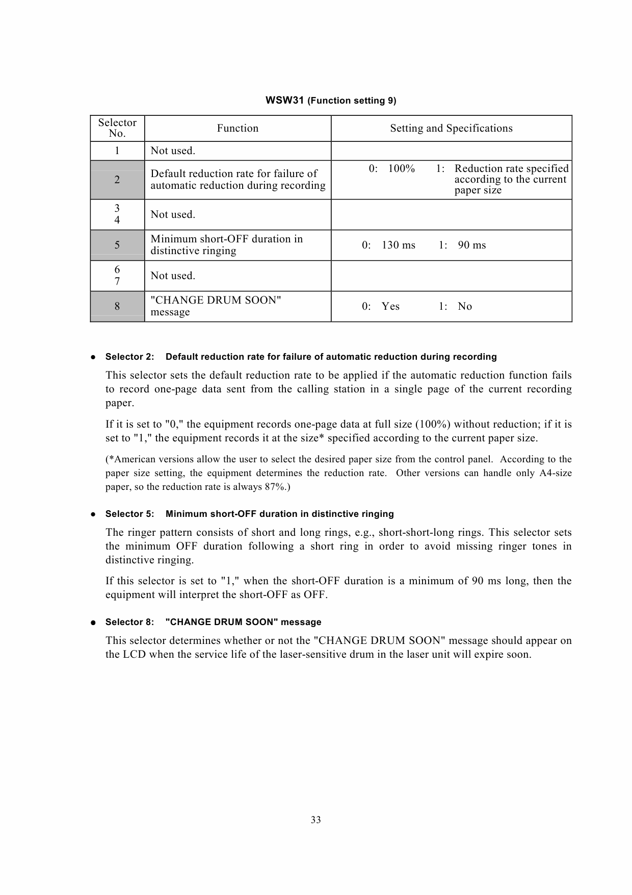 Brother MFC 8500 9660 FAX4100 5750 8360 Service Manual-6